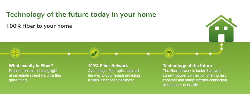 aad82def97 Check Fiber Availability